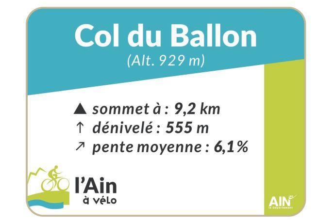 Col du Ballon depuis Tenay